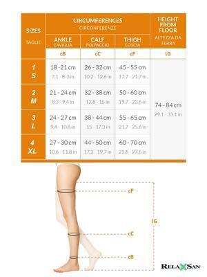 Antiembolické operační stehenní punčochy RLX 370 - 4