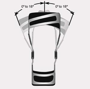 Ortéza kolenní tříbodová SPARTAN REH4MAT - 4
